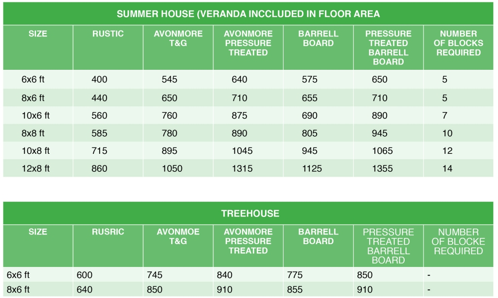Avonmore sheds price list-2